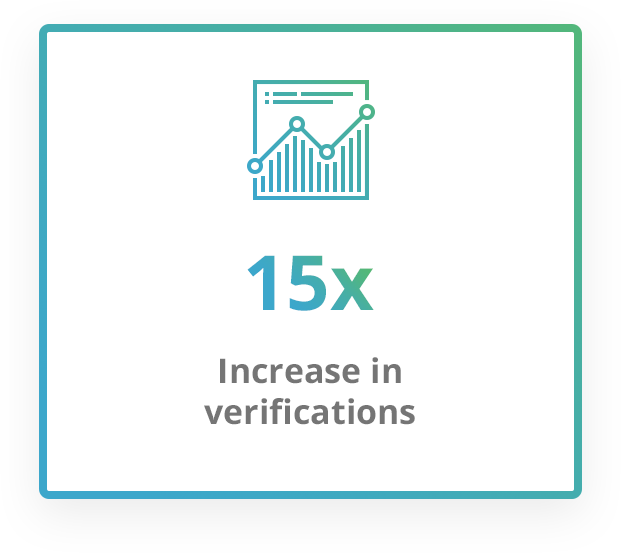 Increase in verifications
