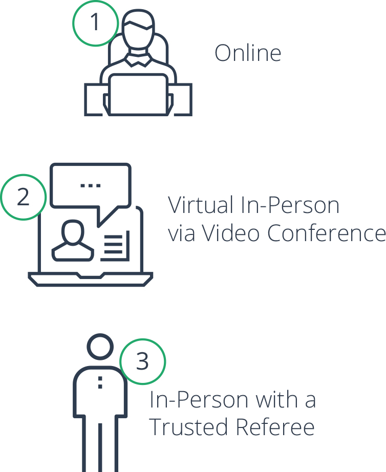 Online, Virtual In-Person, and In-person with a Trusted Referee Image